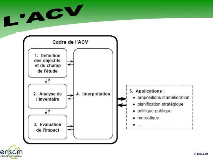L'ACV