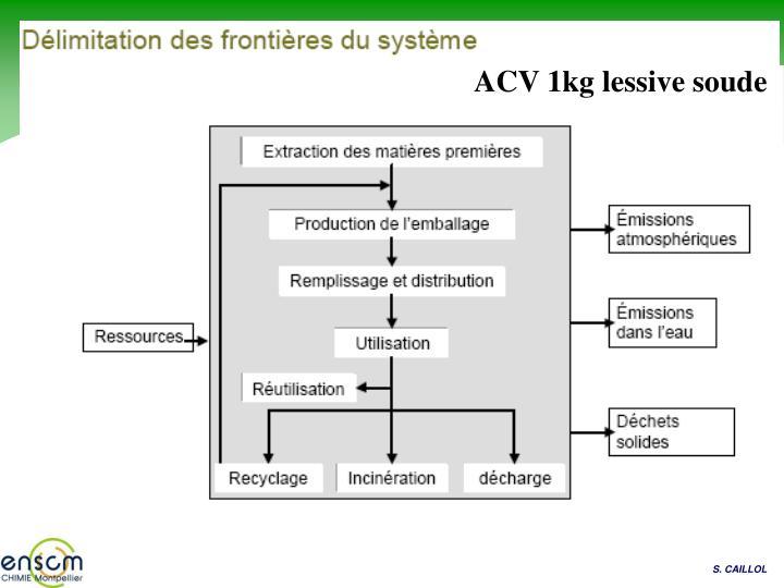 ACV 1kg lessive soude