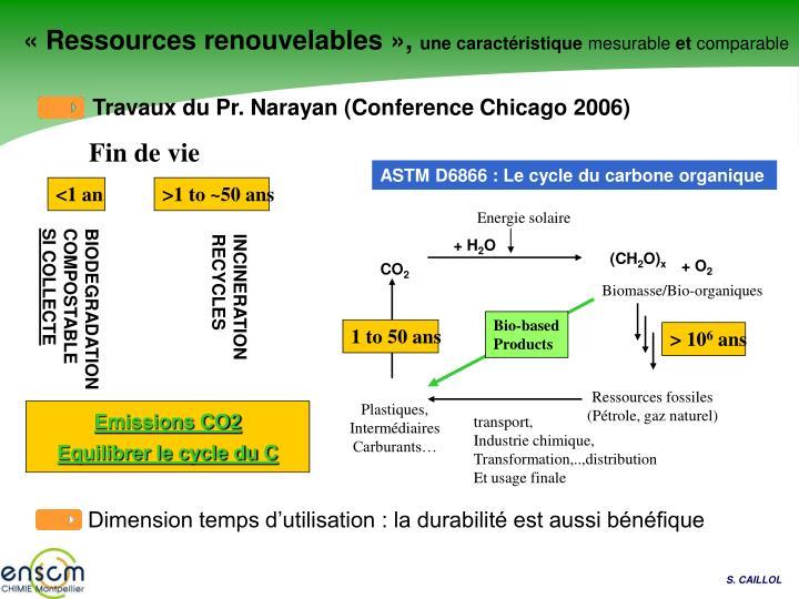 Travaux du Pr. Narayan (Conference Chicago 2006)