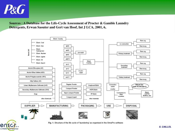 Sources : A Database for the Life-Cycle Assessment of Procter & Gamble Laundry Detergents, Erwan Saouter and Gert van Hoof, Int J LCA, 2001, 6,