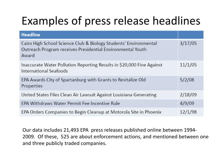 Examples of press release headlines