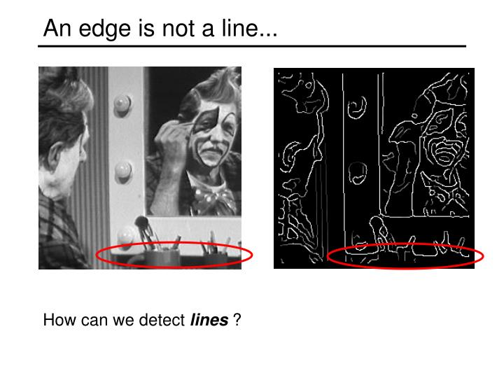 An edge is not a line