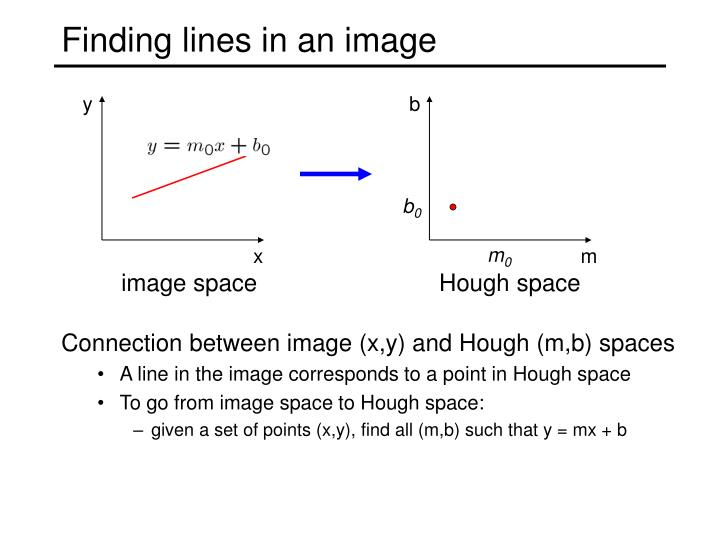 Finding lines in an image