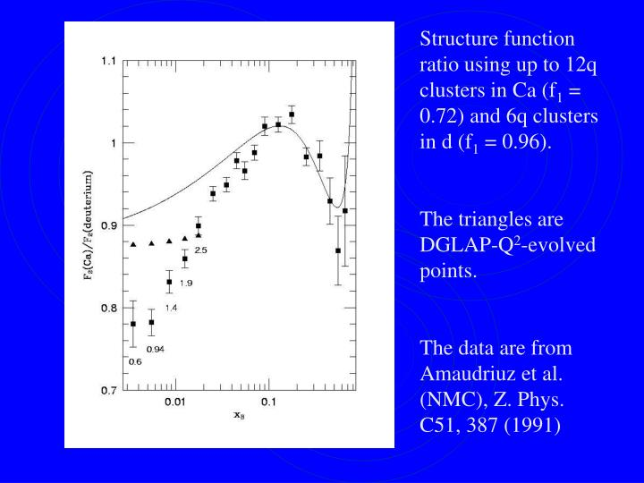 Structure function ratio using up to 12q clusters in Ca (f