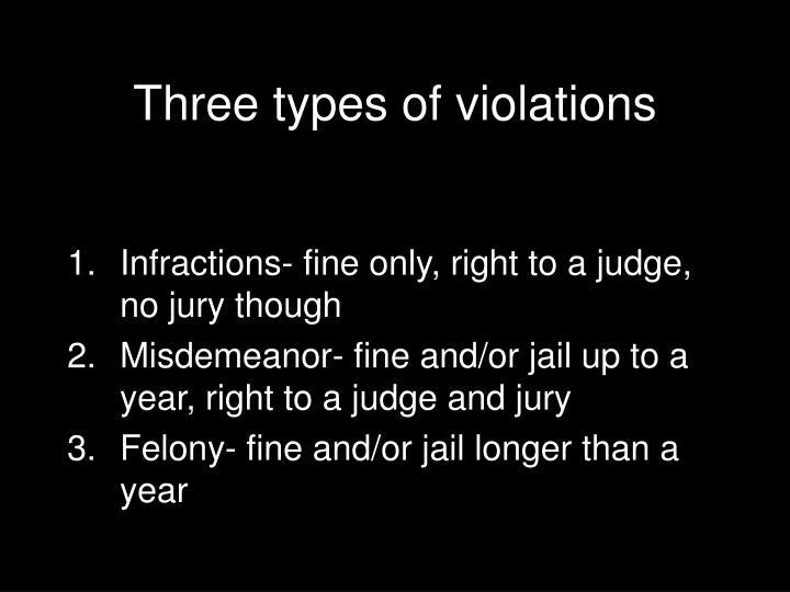 Three types of violations