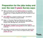 preparation for the jobs today and over the next 5 years survey says