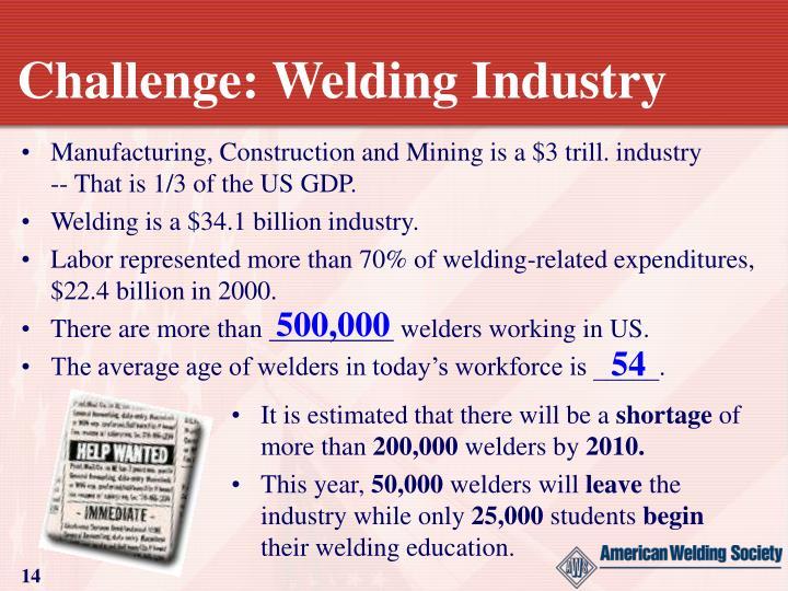 Challenge: Welding Industry