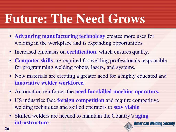 Future: The Need Grows
