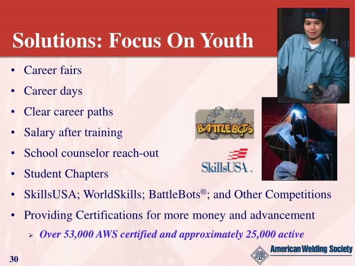 Solutions: Focus On Youth