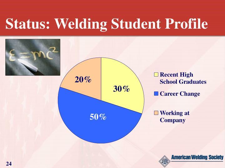 Status: Welding Student Profile