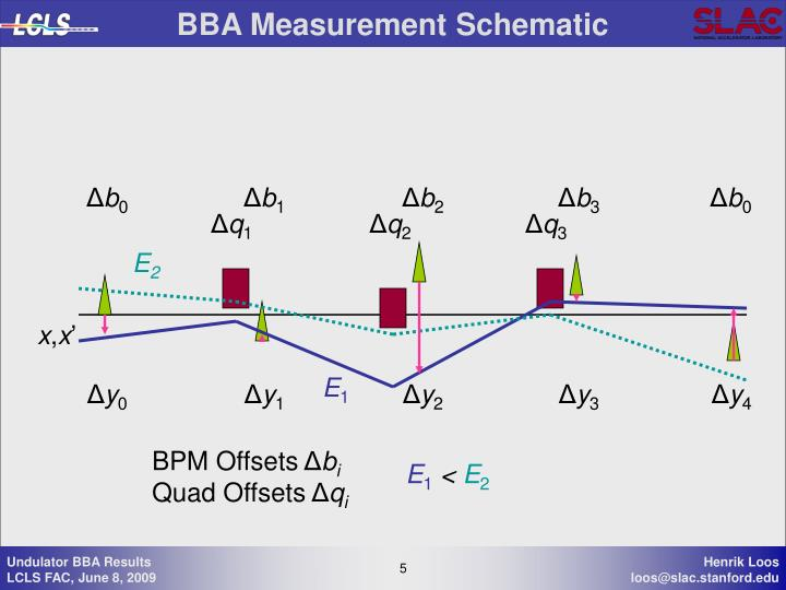 BBA Measurement Schematic