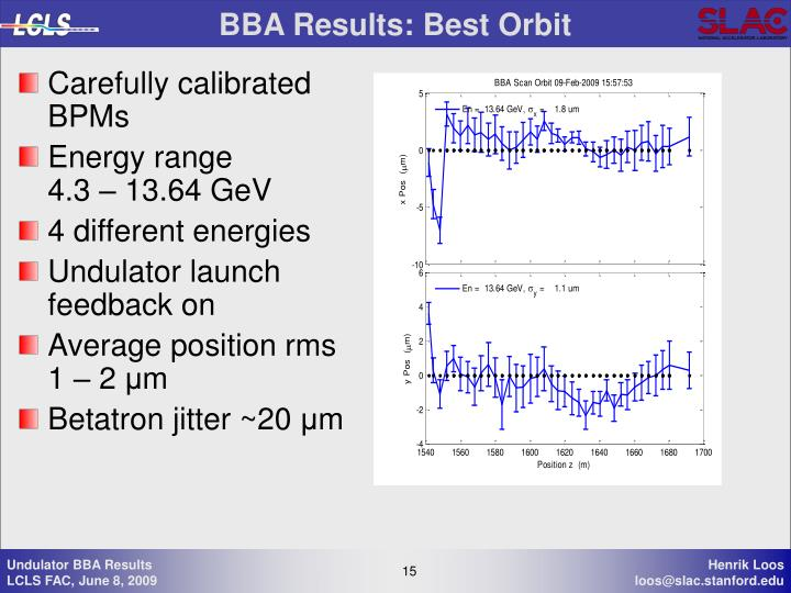 BBA Results: Best Orbit