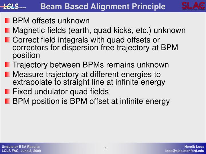 Beam Based Alignment Principle