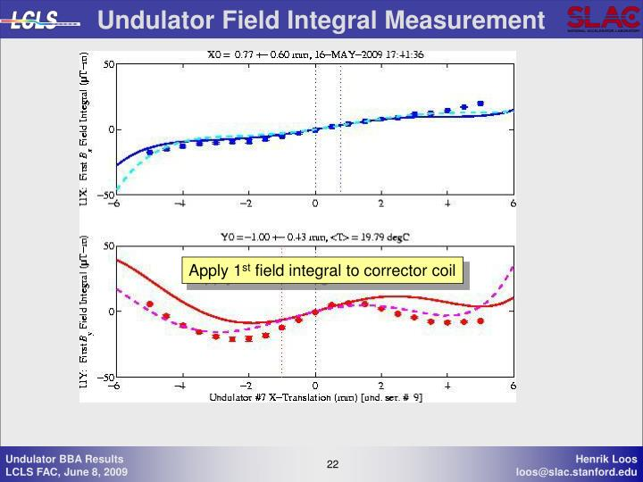 Undulator Field Integral Measurement