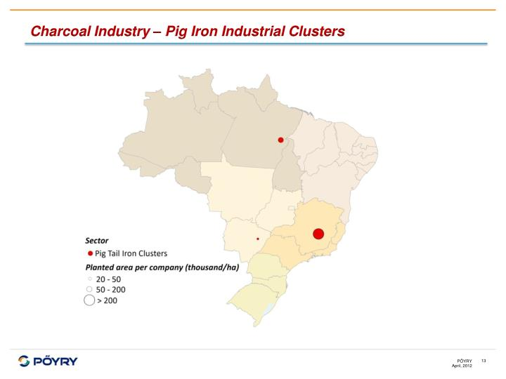 Charcoal Industry – Pig Iron Industrial Clusters