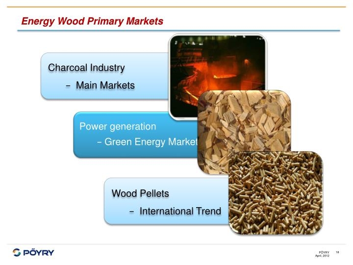 Energy Wood Primary Markets