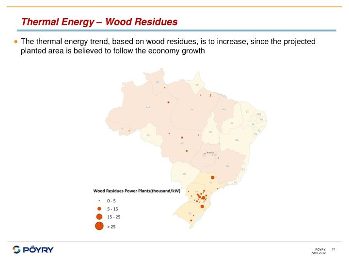 Thermal Energy – Wood Residues