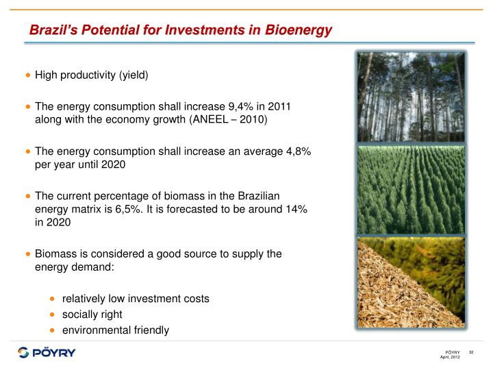 Brazil's Potential for Investments in
