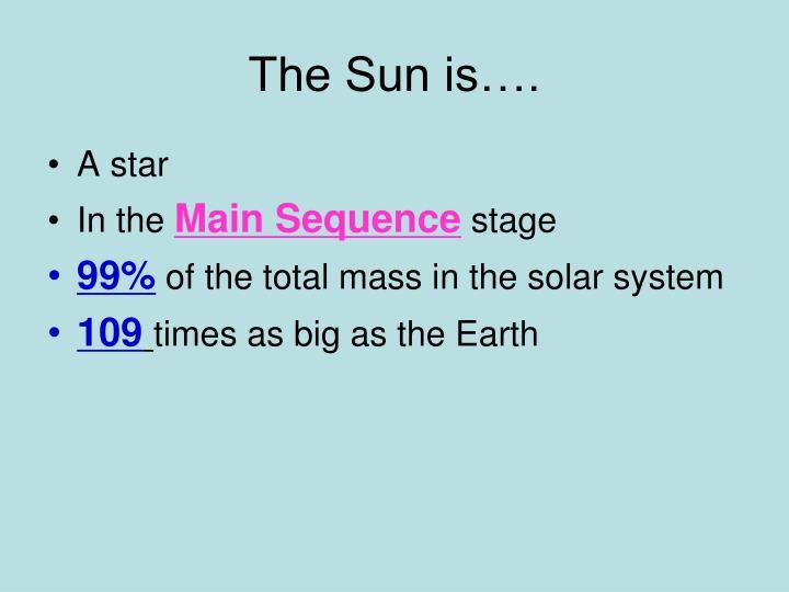 The Sun is….