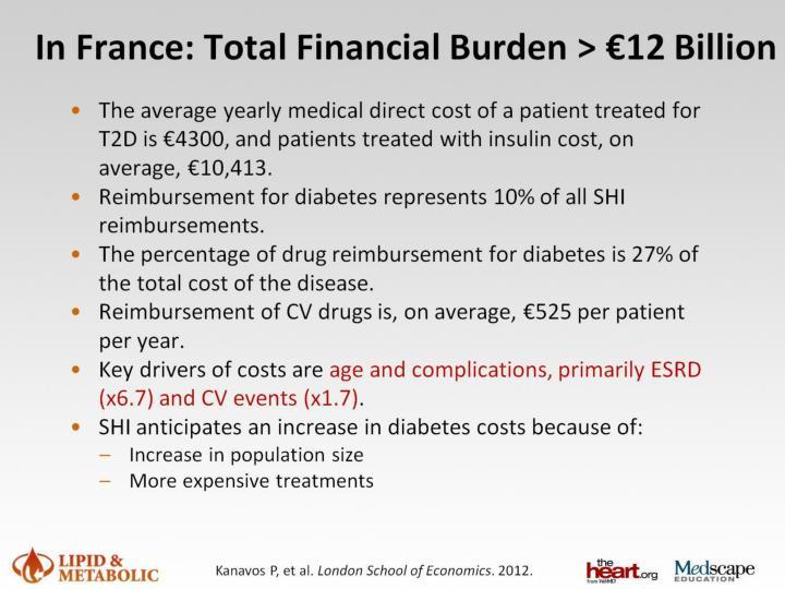 In France: Total Financial Burden > €12 Billion