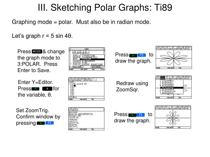 III. Sketching Polar Graphs: Ti89