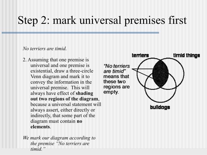 Step 2: mark universal premises first