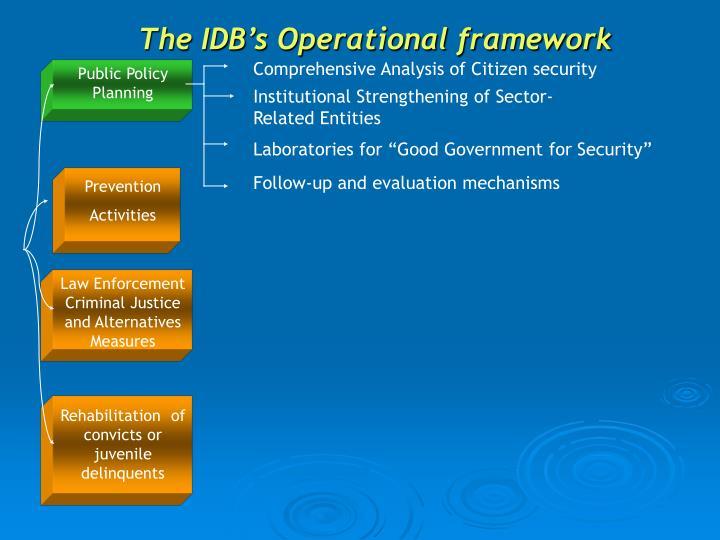 The IDB's Operational framework