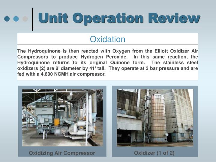 Unit Operation Review
