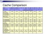 cache comparison