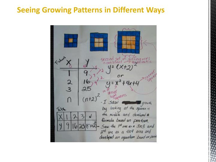 Seeing Growing Patterns in Different Ways