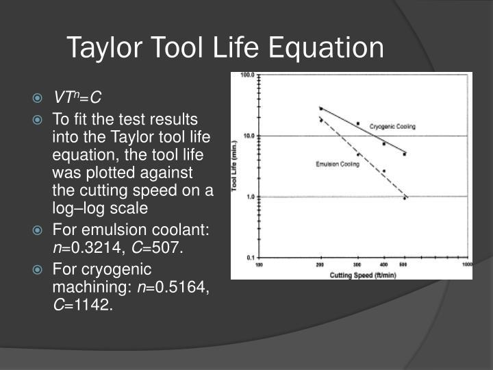 Taylor Tool Life Equation