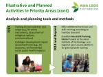 illustrative and planned activities in priority areas cont