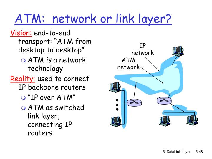 ATM:  network or link layer?