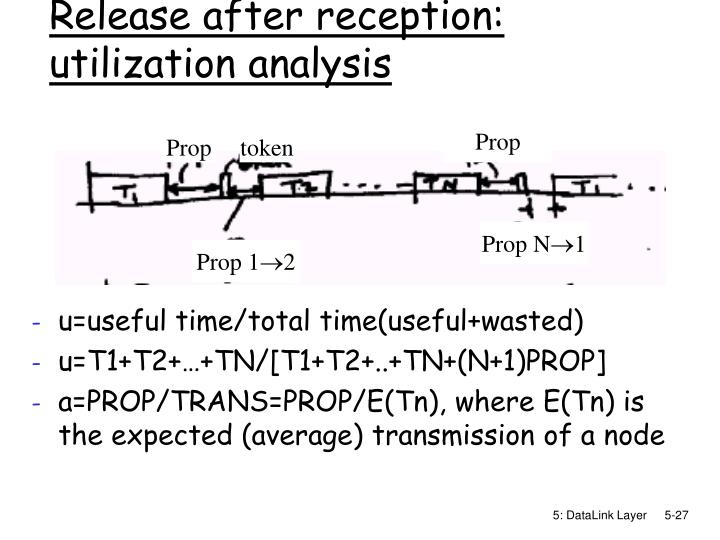 Release after reception: utilization analysis