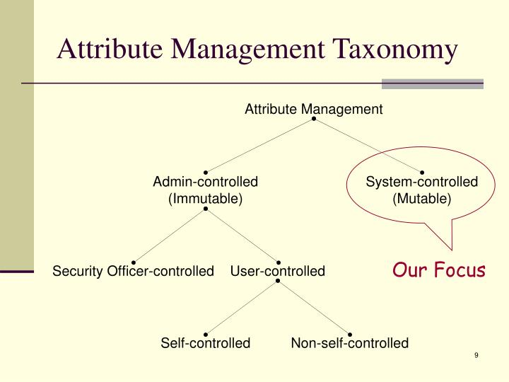 Attribute Management Taxonomy