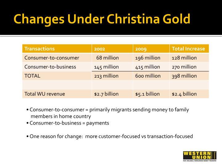 Changes Under Christina Gold