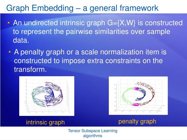 Graph Embedding – a general framework