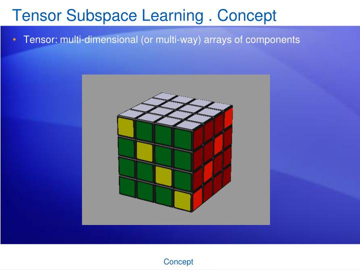 Tensor subspace learning concept