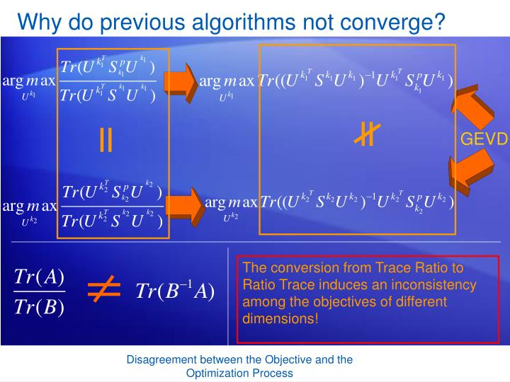 Why do previous algorithms not converge