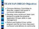 team san diego objectives