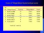 costs of tillage weed systems per acre