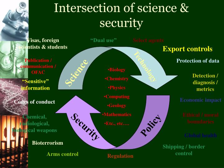 Intersection of science & security