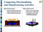 comparing merchandising and manufacturing activities