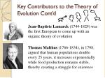 key contributors to the theory of evolution cont d1