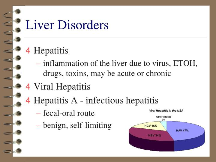Liver Disorders