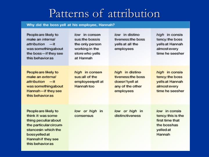 Patterns of attribution