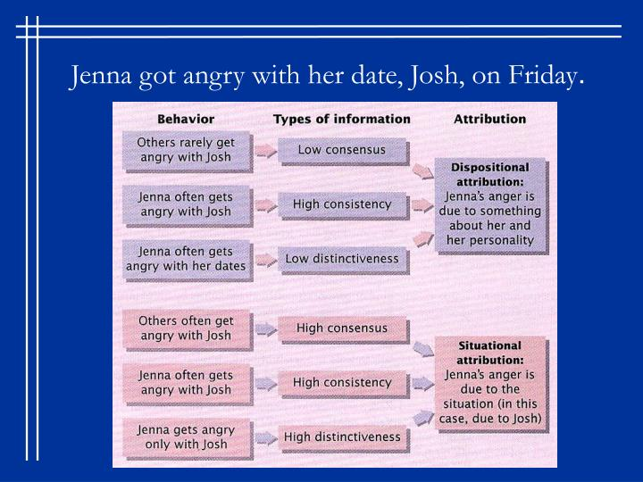 Jenna got angry with her date, Josh, on Friday