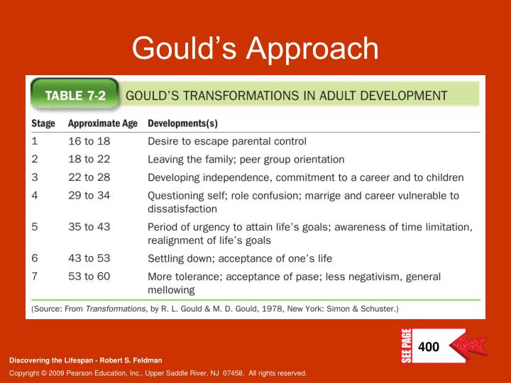 Gould's Approach