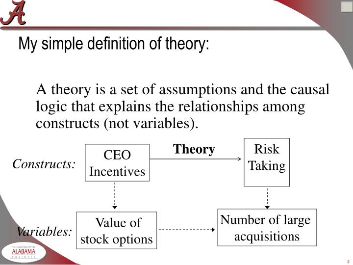My simple definition of theory