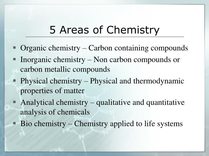 5 areas of chemistry